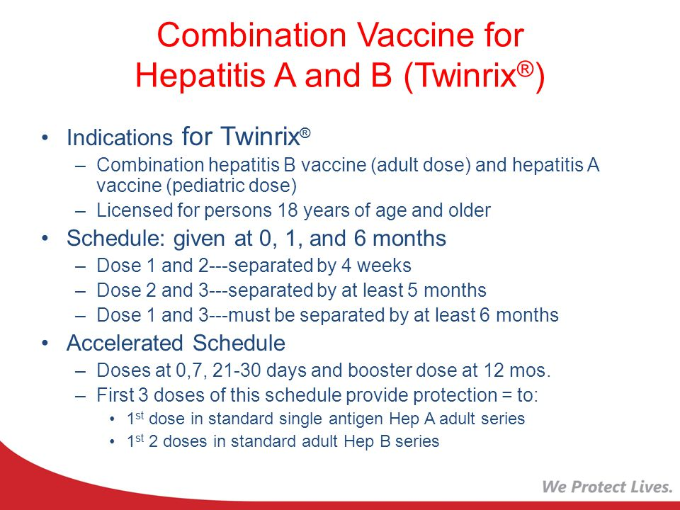Combination Vaccine for Hepatitis A and B (Twinrix®)