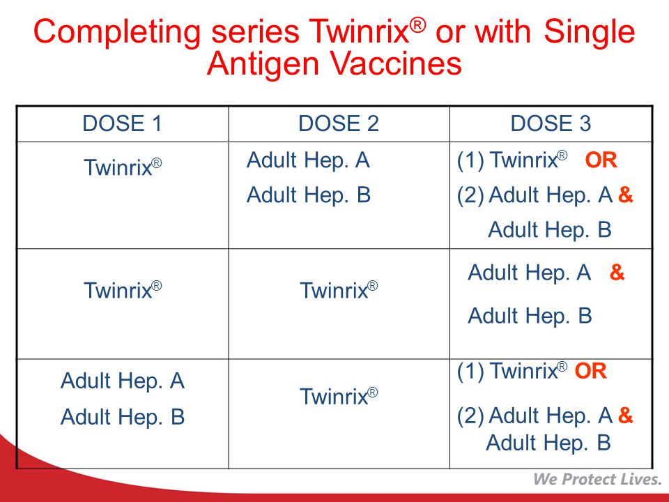Completing series Twinrix® or with Single Antigen Vaccines