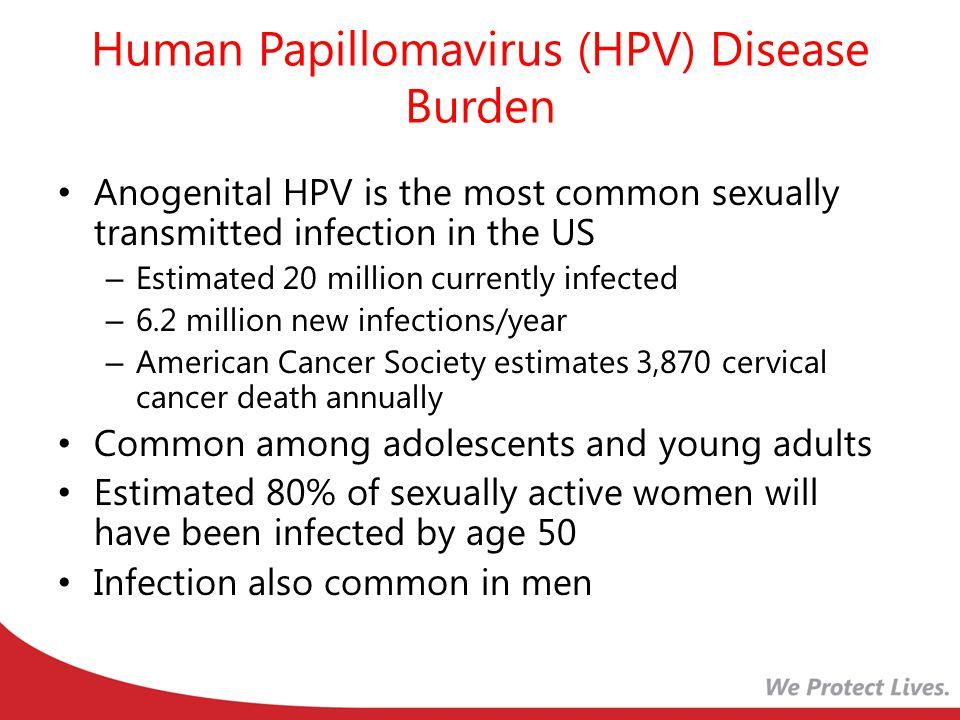 Human Papillomavirus (HPV) Disease Burden