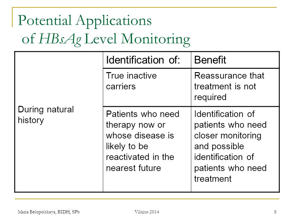 Potential Applications of HBsAg Level Monitoring