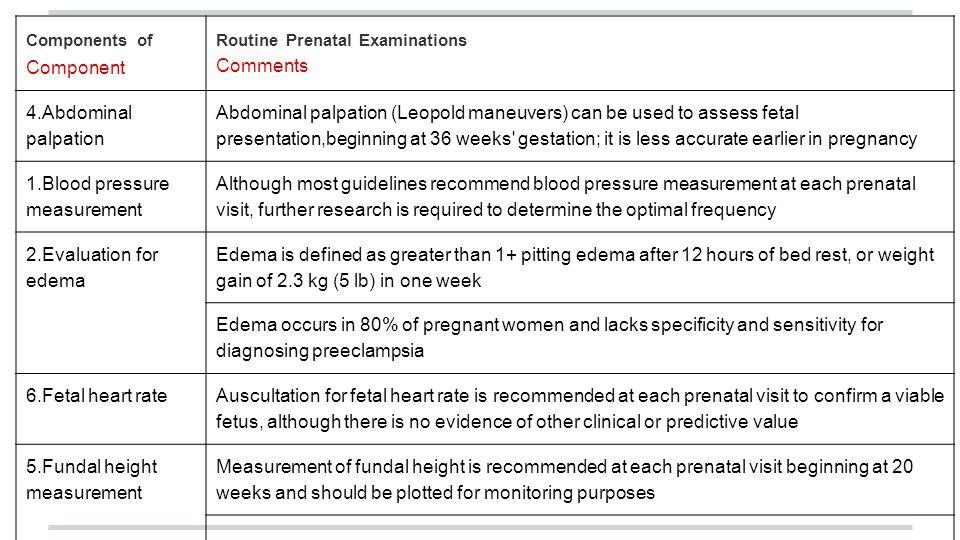 1.Blood pressure measurement