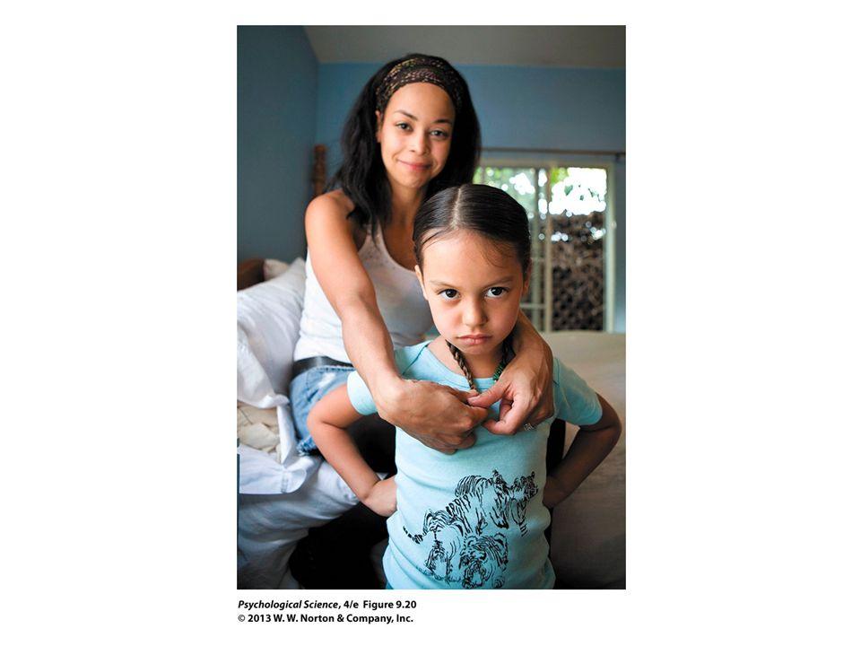 FIGURE 9.20 Parental Behavior Affects Children's Behavior