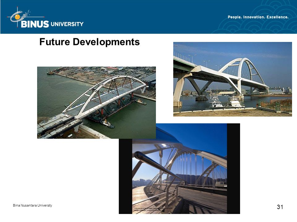Future Developments Bina Nusantara University