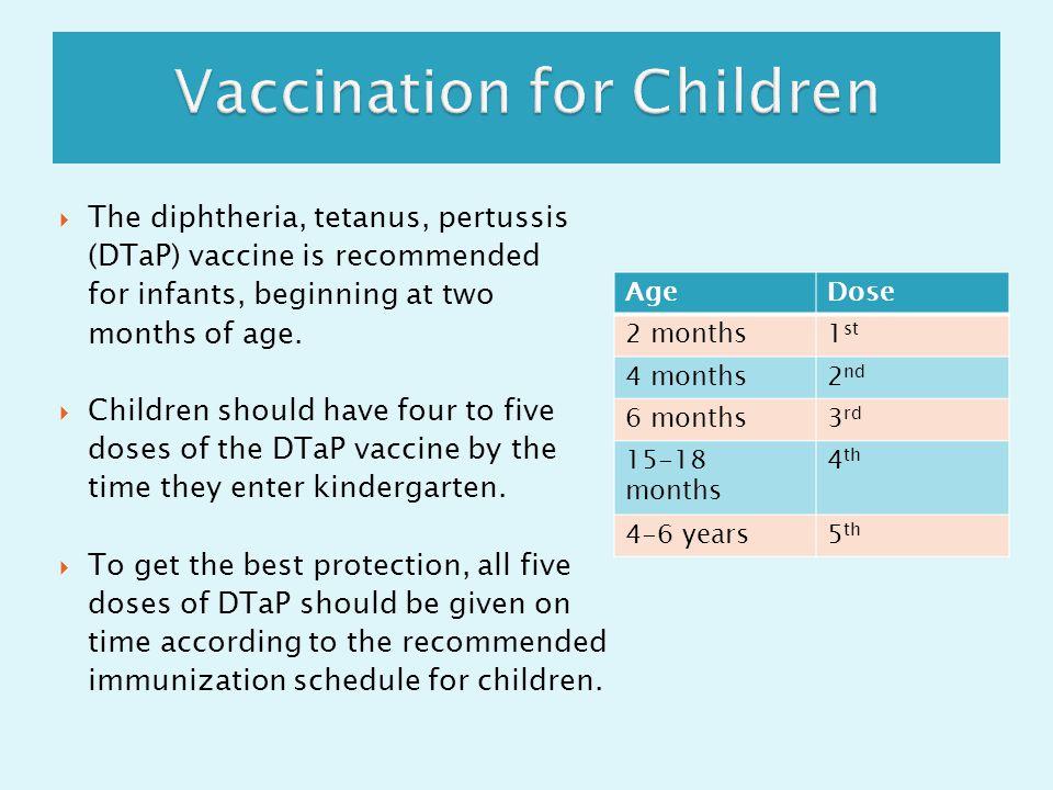 Vaccination for Children
