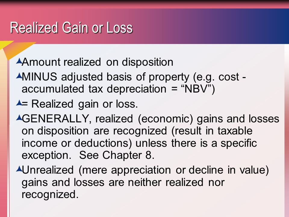 Realized Gain or Loss Amount realized on disposition