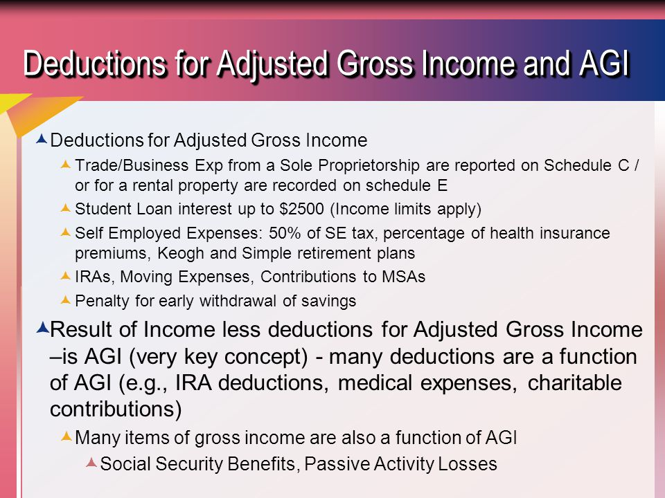 Deductions for Adjusted Gross Income and AGI
