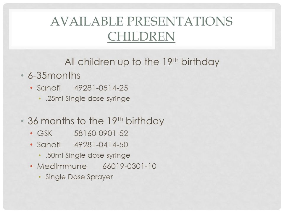 Available Presentations Children