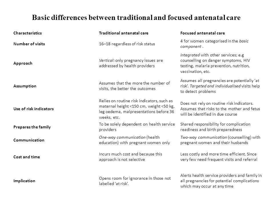 Basic differences between traditional and focused antenatal care