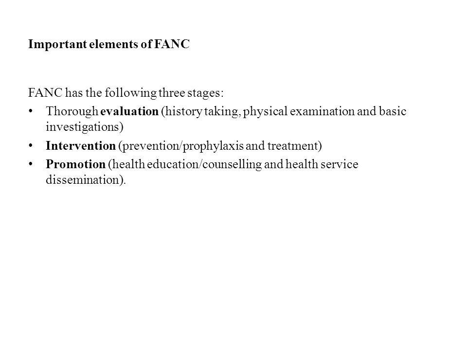 Important elements of FANC