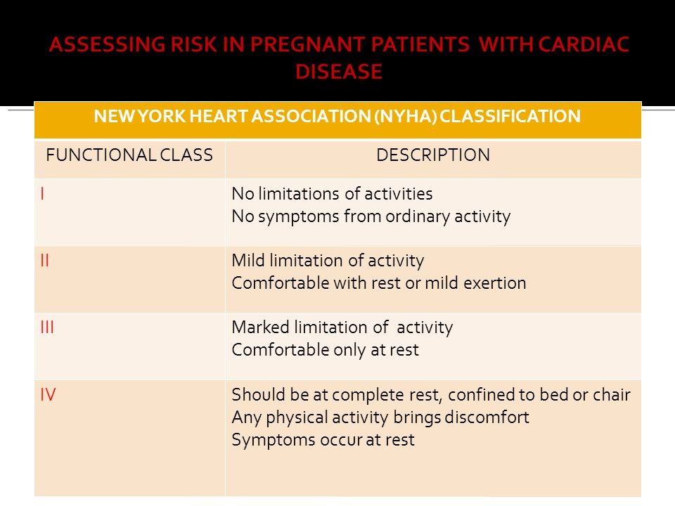 NEW YORK HEART ASSOCIATION (NYHA) CLASSIFICATION