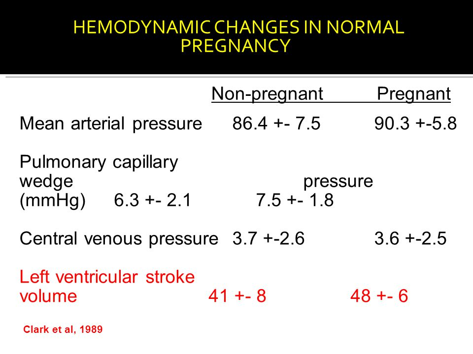 HEMODYNAMIC CHANGES IN NORMAL PREGNANCY
