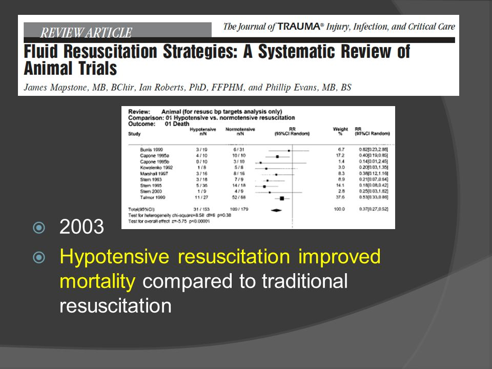 2003 Hypotensive resuscitation improved mortality compared to traditional resuscitation