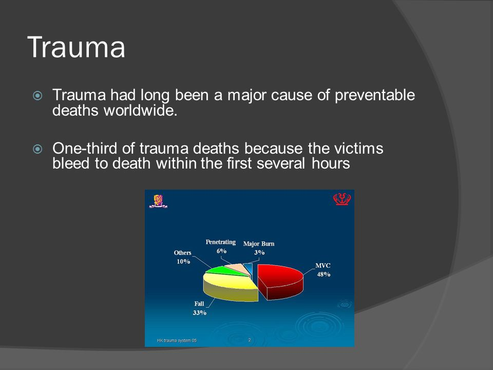 Trauma Trauma had long been a major cause of preventable deaths worldwide.