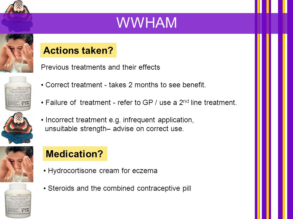 WWHAM Actions taken Medication Previous treatments and their effects