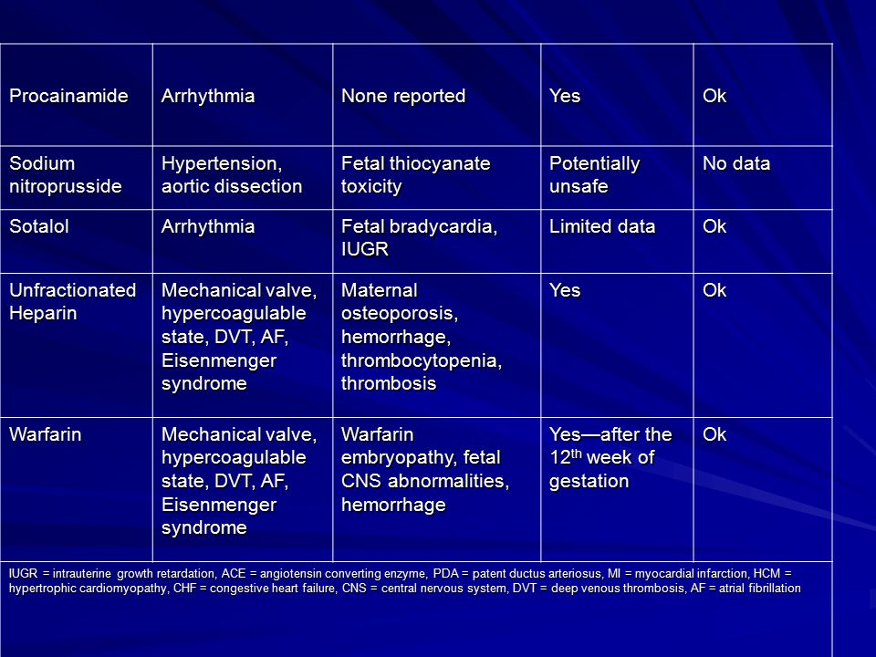 Hypertension, aortic dissection Fetal thiocyanate toxicity