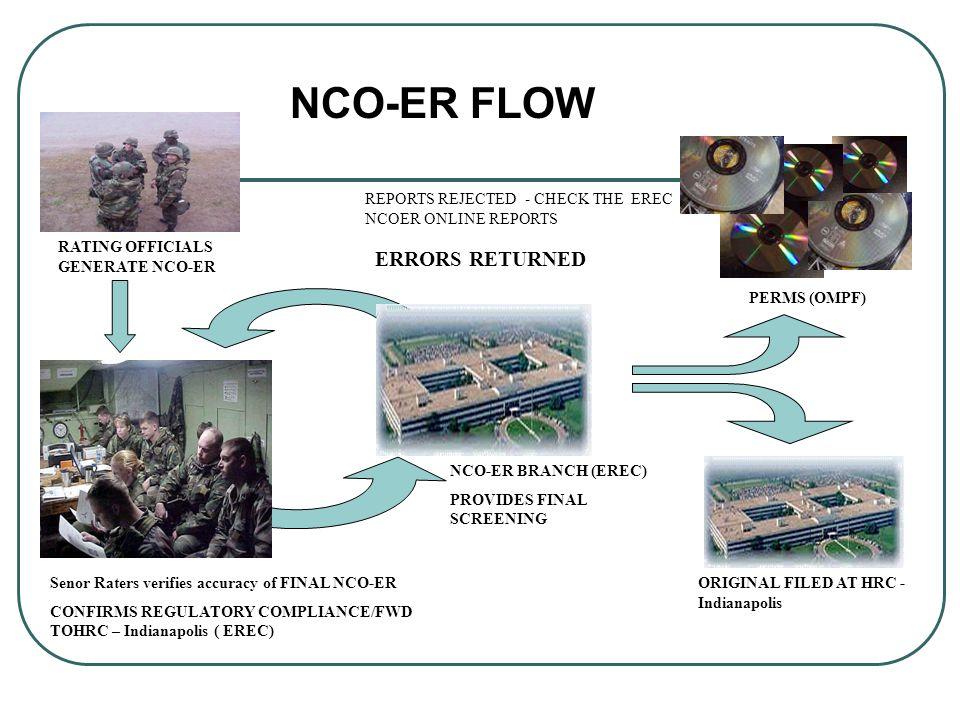 NCO-ER FLOW NCO-ER FLOW ERRORS RETURNED