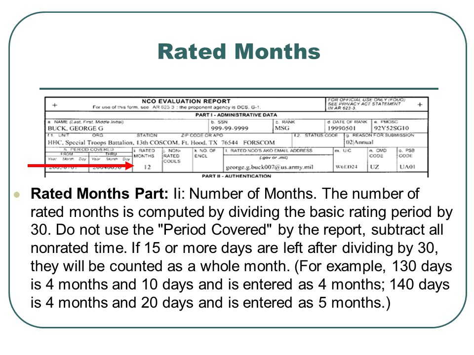 Rated Months