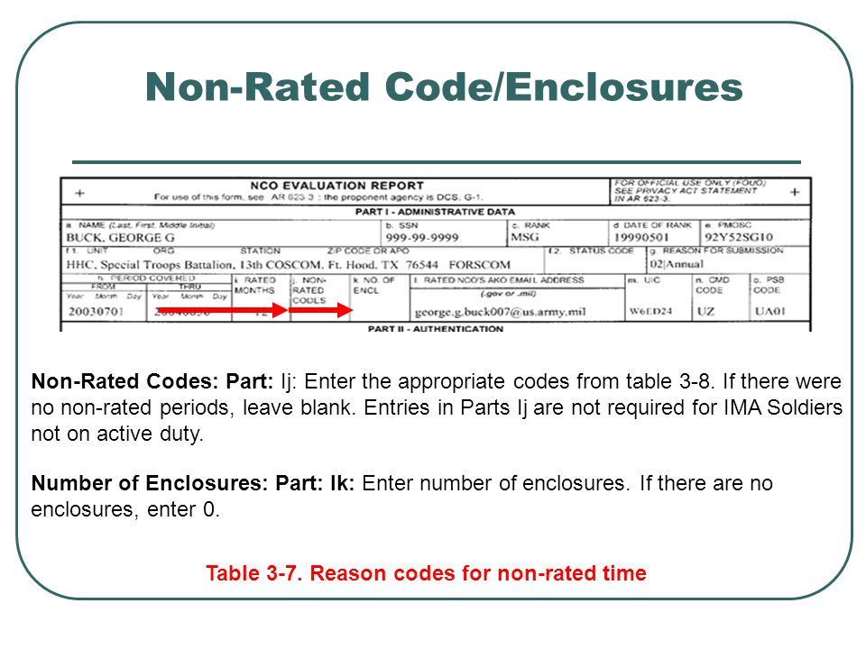 Non-Rated Code/Enclosures