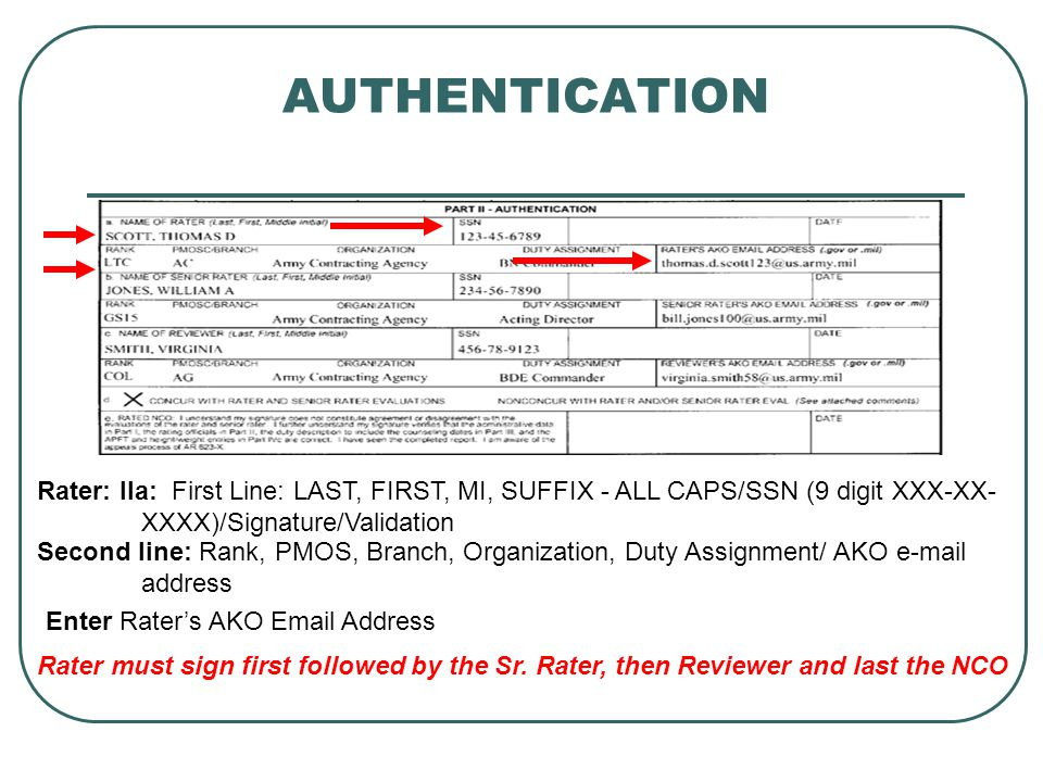 AUTHENTICATION Rater: IIa: First Line: LAST, FIRST, MI, SUFFIX - ALL CAPS/SSN (9 digit XXX-XX- XXXX)/Signature/Validation.