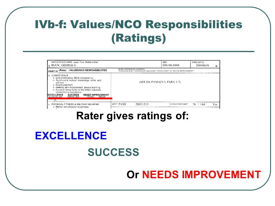 IVb-f: Values/NCO Responsibilities (Ratings)