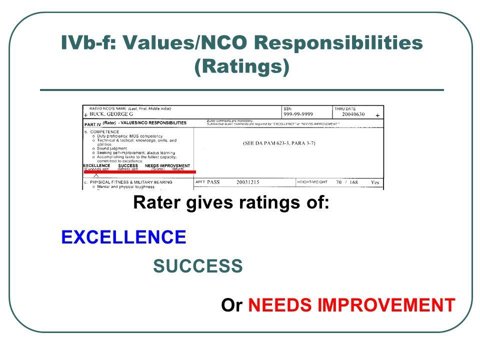 IVb-f: Values/NCO Responsibilities (Ratings)