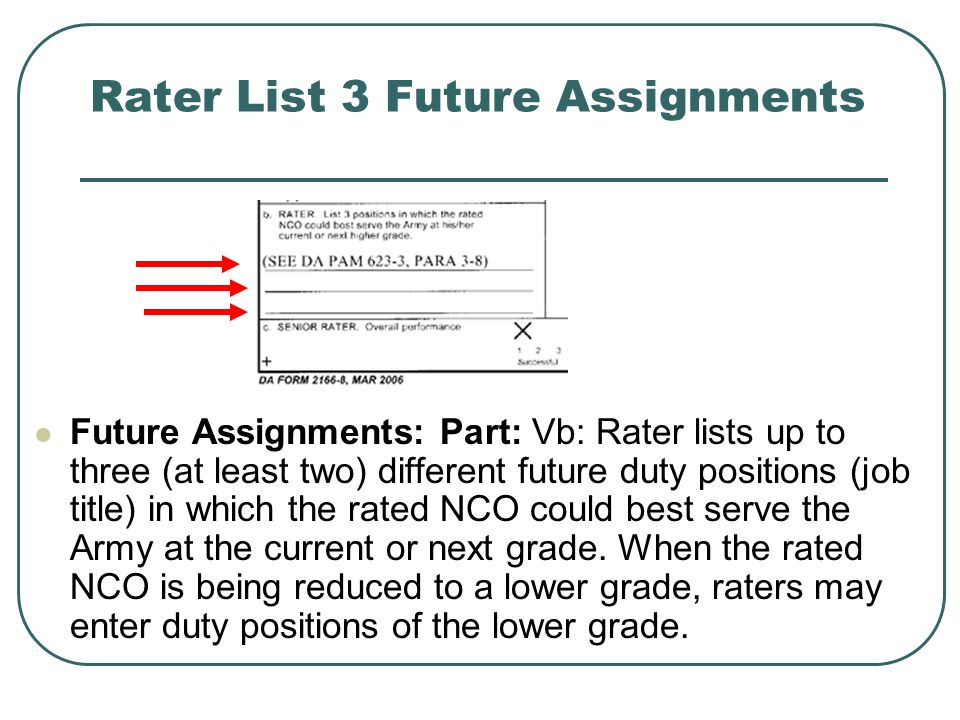 Rater List 3 Future Assignments
