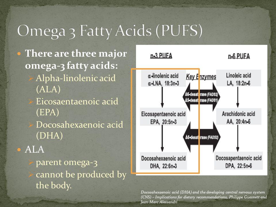 Omega 3 Fatty Acids (PUFS)