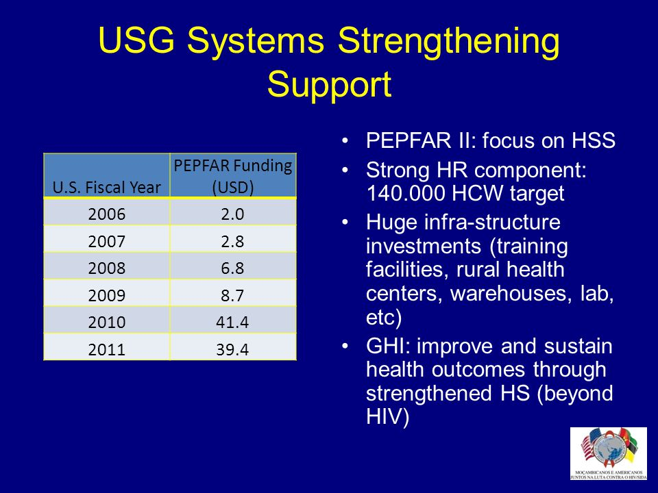USG Systems Strengthening Support