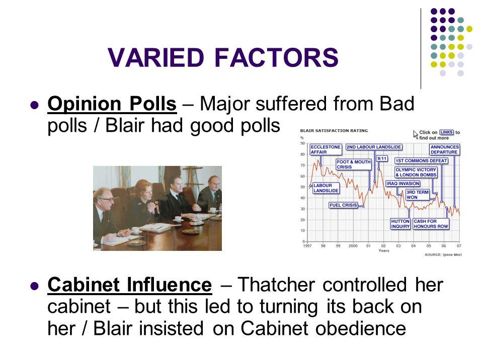 VARIED FACTORS Opinion Polls – Major suffered from Bad polls / Blair had good polls.