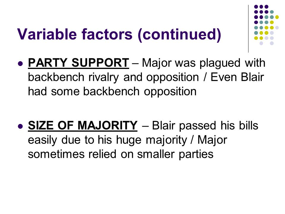 Variable factors (continued)