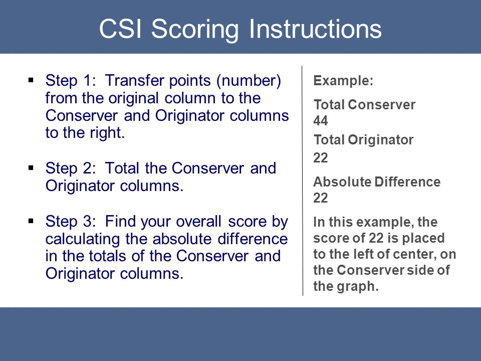CSI Scoring Instructions