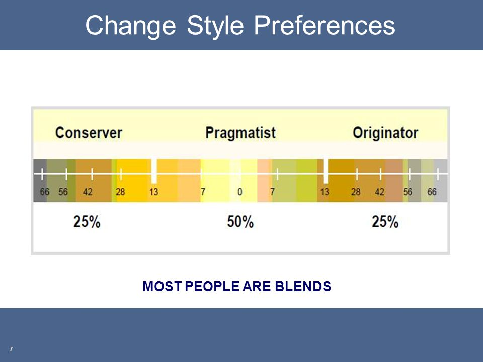 Change Style Preferences