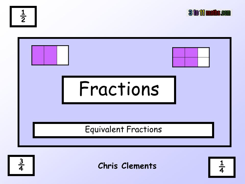 ½ Fractions Equivalent Fractions ¾ ¼ Chris Clements