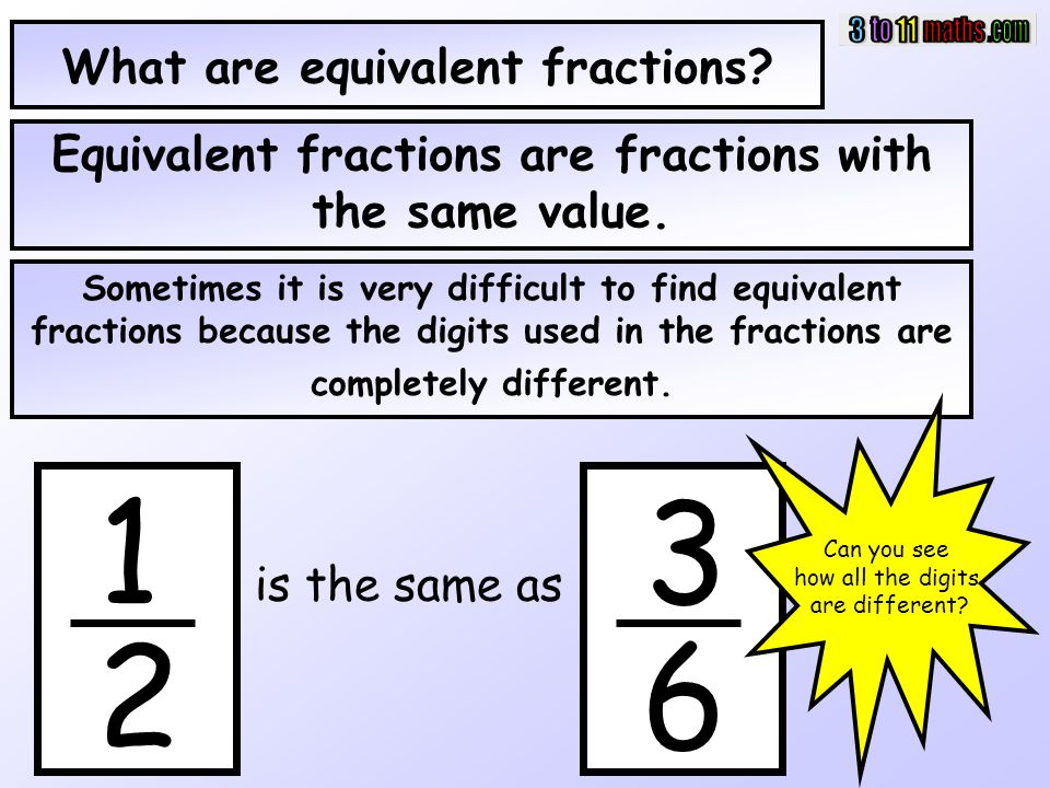 1 2 3 6 What are equivalent fractions
