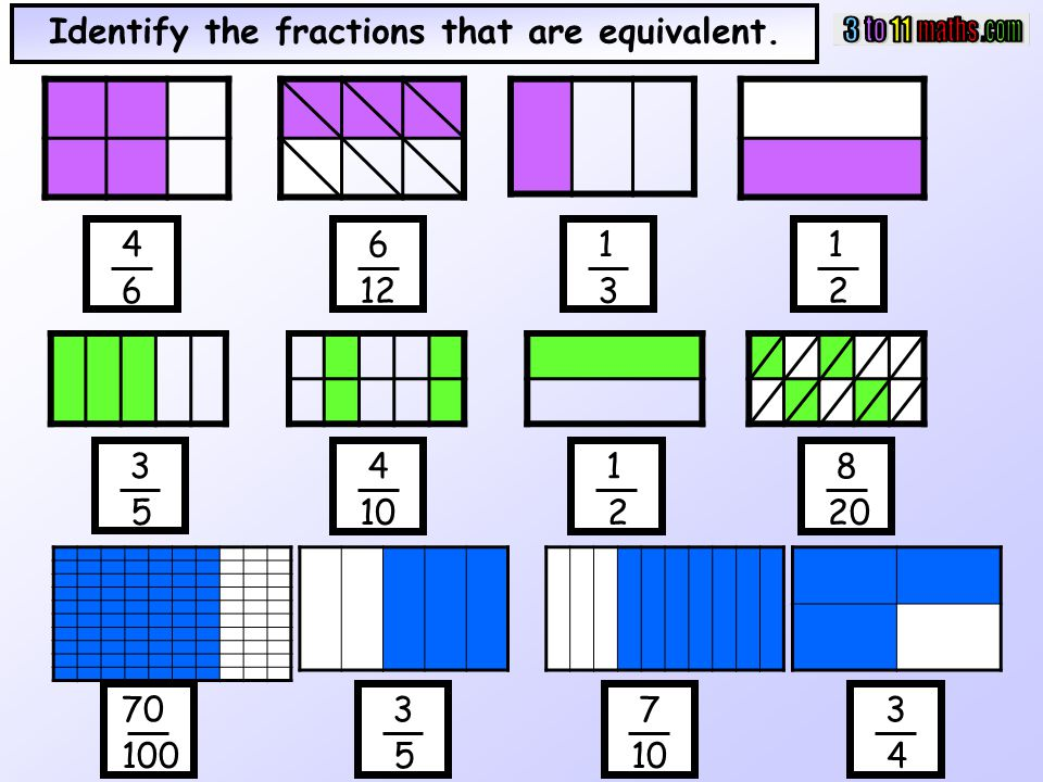 Identify the fractions that are equivalent.