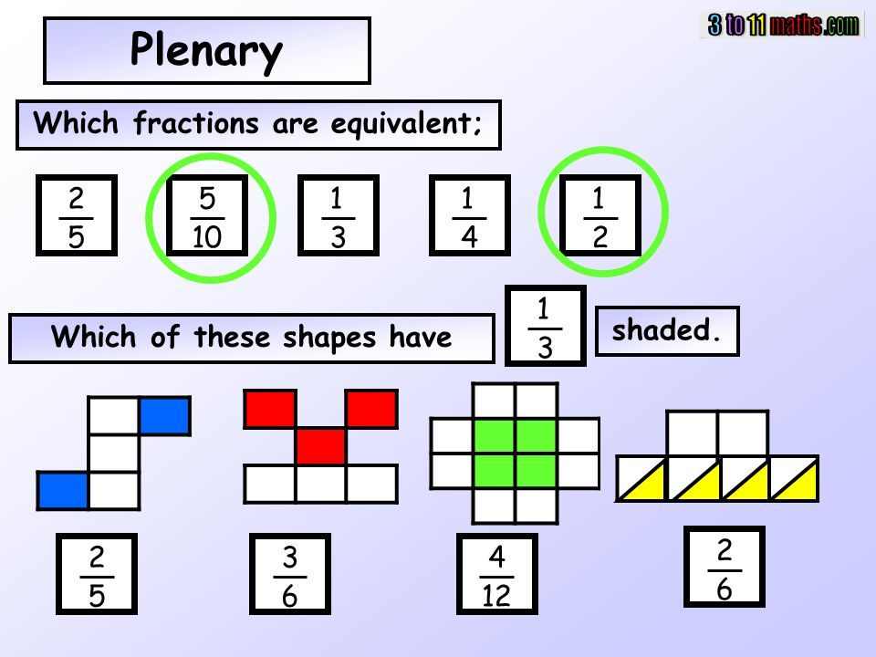 Which fractions are equivalent; Which of these shapes have