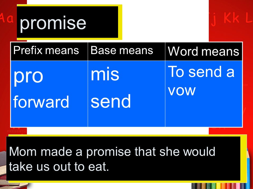 pro promise mis send forward To send a vow Word means