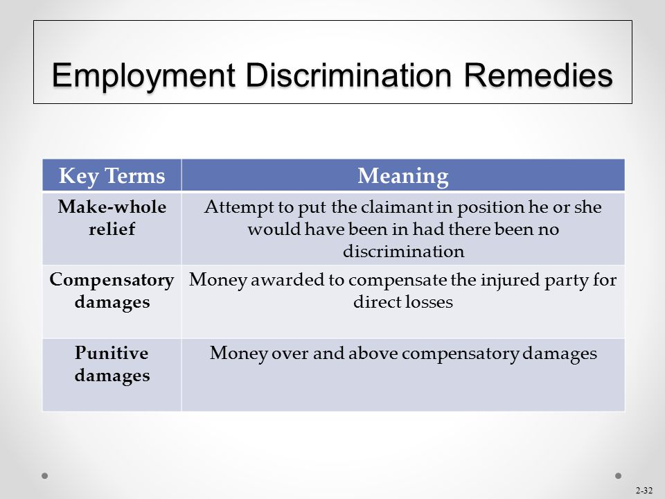 Employment Discrimination Remedies