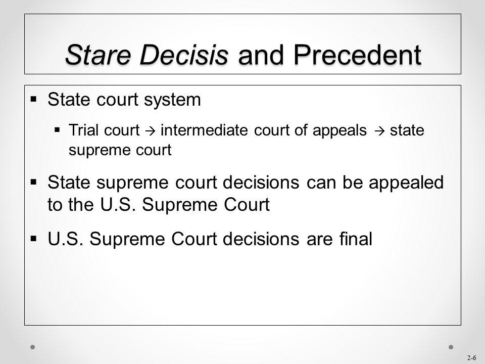 Stare Decisis and Precedent
