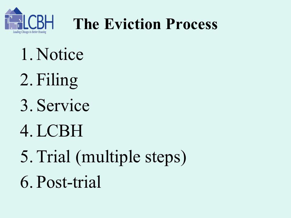 Trial (multiple steps) Post-trial