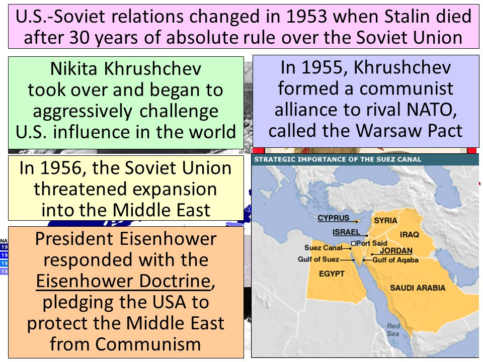 In 1956, the Soviet Union threatened expansion into the Middle East
