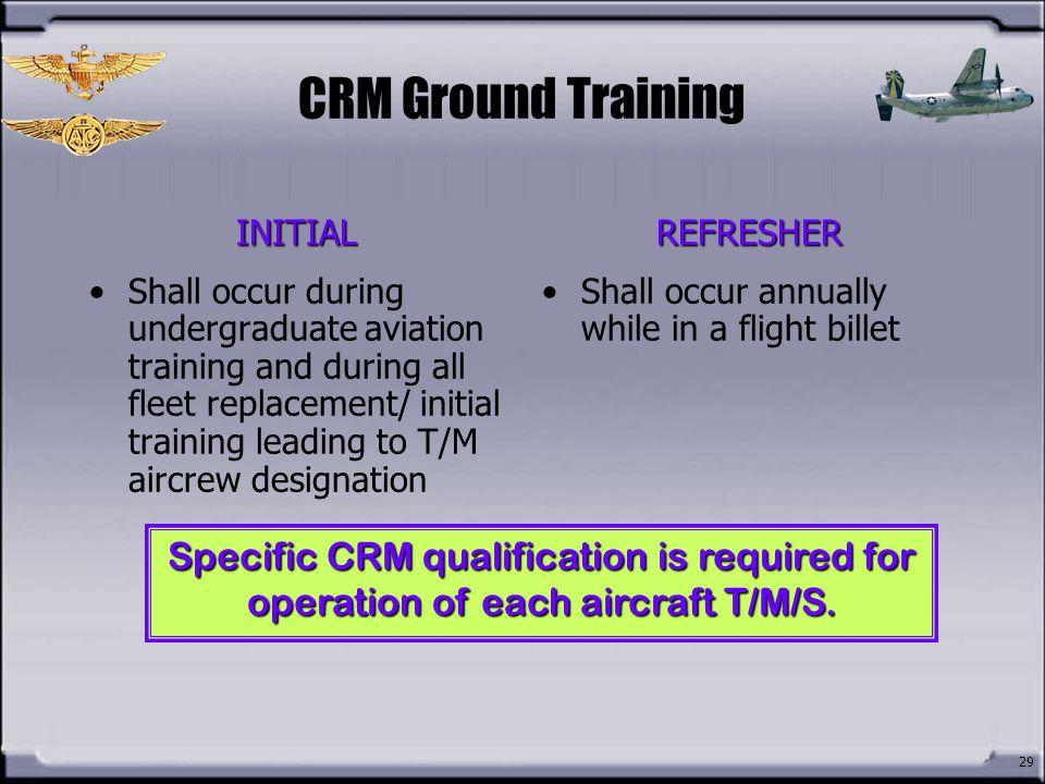 CRM Ground Training INITIAL.