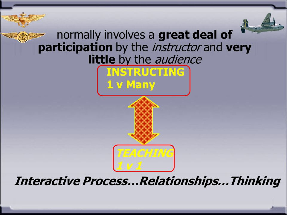 Interactive Process…Relationships…Thinking