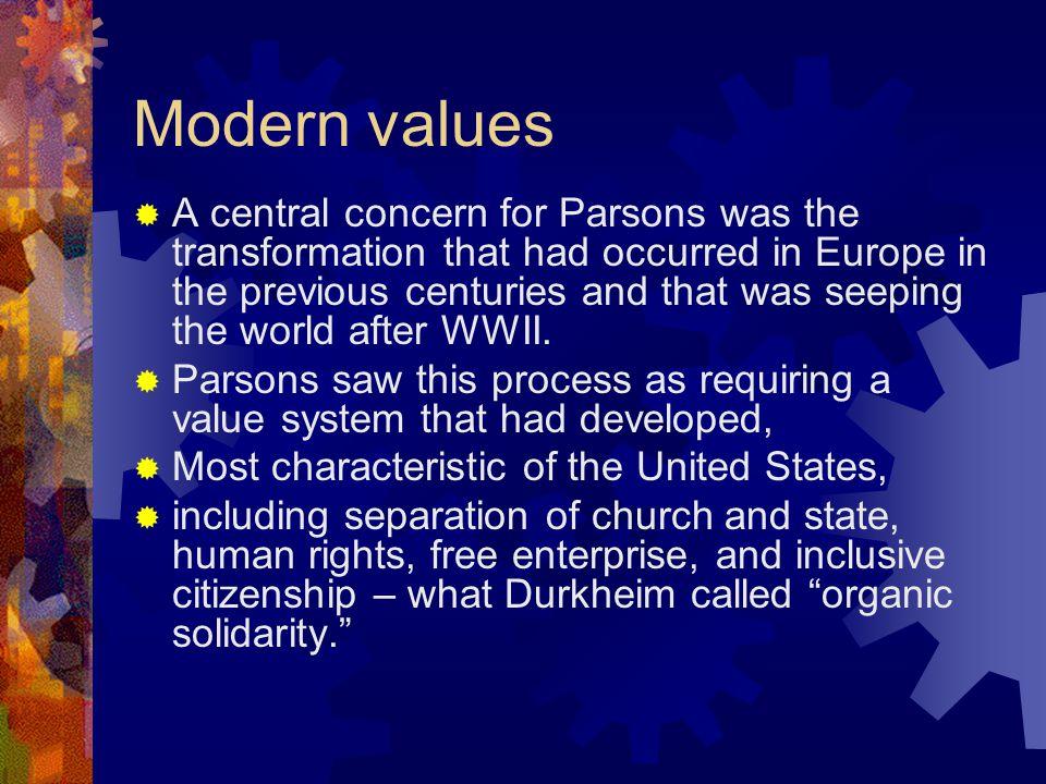 Modern values