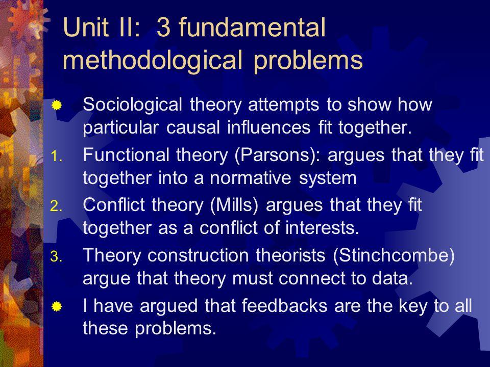Unit II: 3 fundamental methodological problems