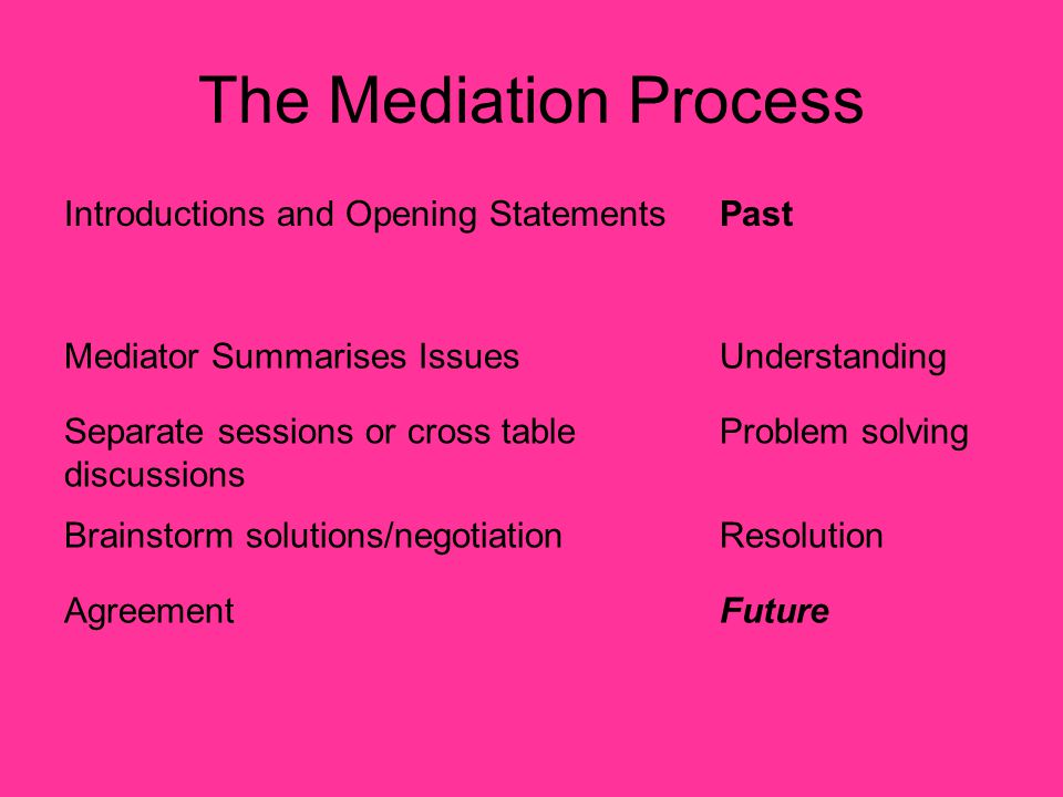 mediation opening statement Whether an attorney or a client, the statements you make before the mediation  and in the opening statement often set the tone for a successful.