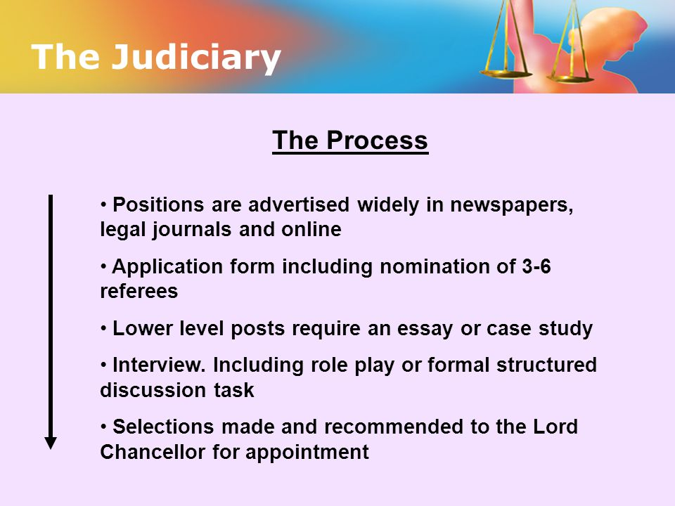 The Judiciary The Process