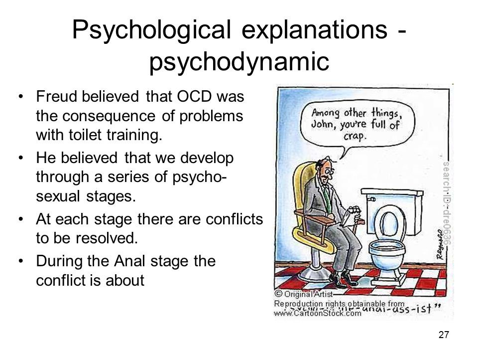 Psychological explanations - psychodynamic