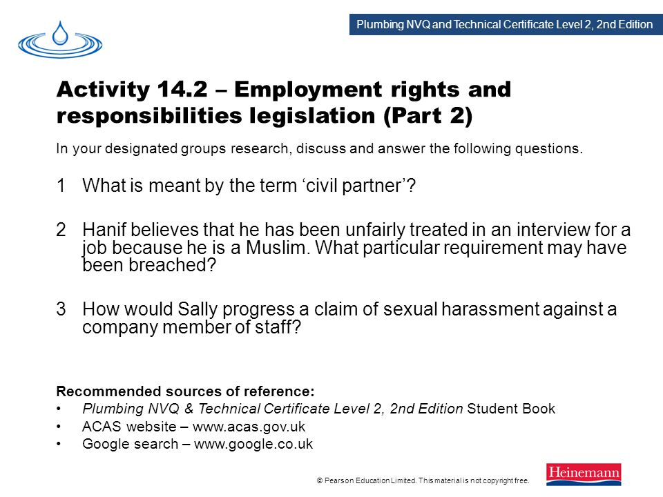 Activity 14.2 – Employment rights and responsibilities legislation (Part 2)