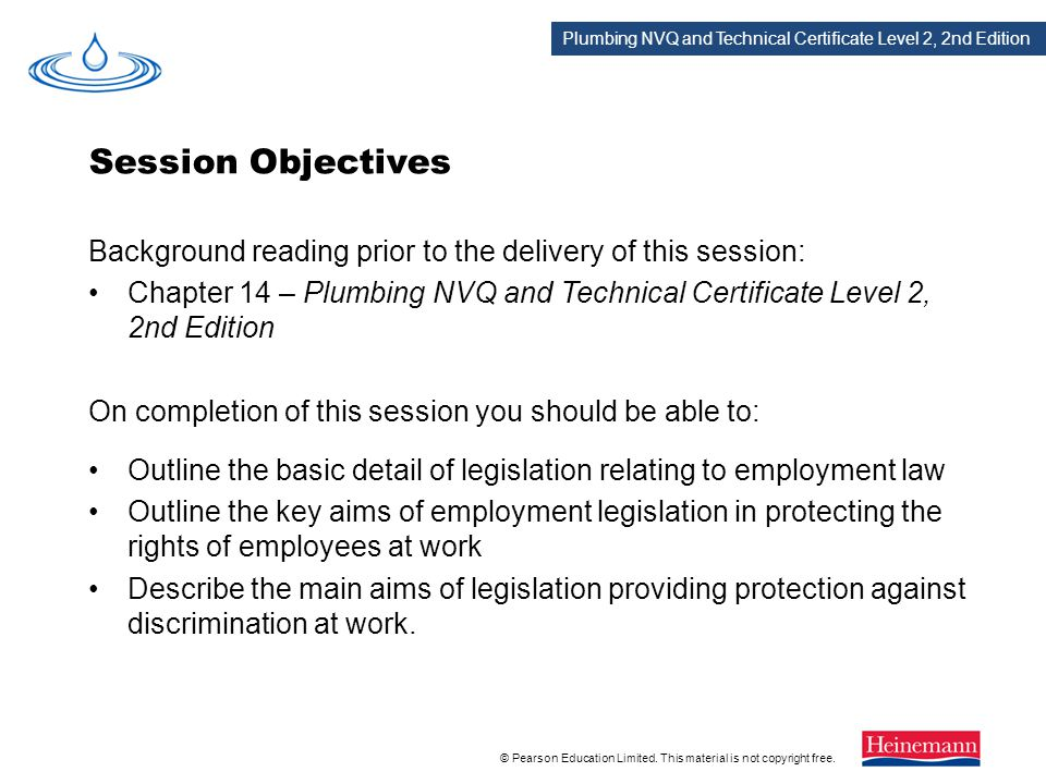 Session Objectives Background reading prior to the delivery of this session: